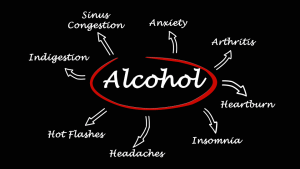 What are the Mental and Physical Effects of Alcohol