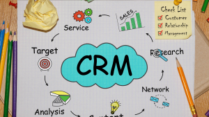 Effective Implementation of CRM Strategy in Business