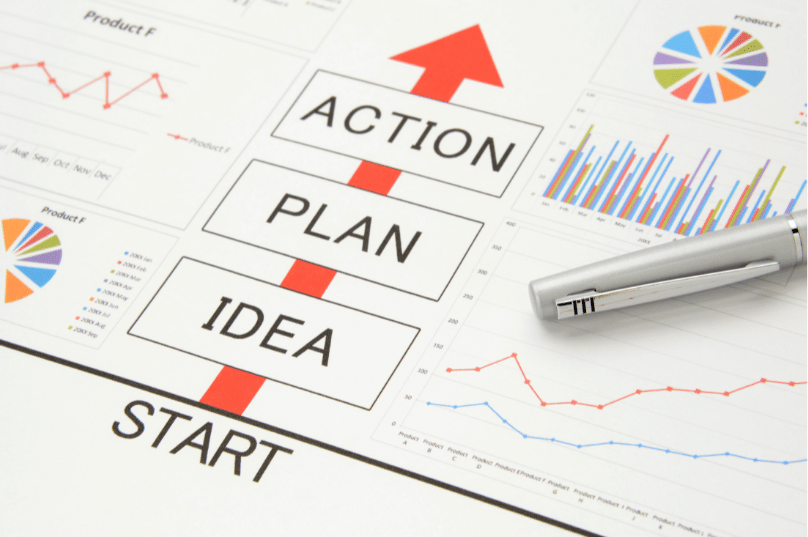 The Life Cycle of the Business Idea